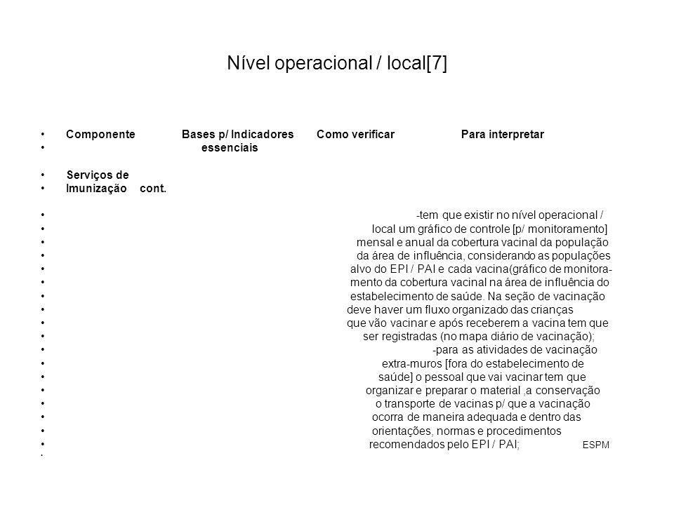 Nível operacional / local[7]